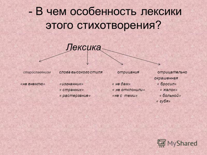 - В чем особенность лексики этого стихотворения? Лексика старославянизм слова высокого стиля отрицания отрицательно окрашенная «не внемлю» «изгнанник» « не дам» « бросил» « странник» « не отклонили» « жалок» « растерзание» «не с теми» « больной» « гу