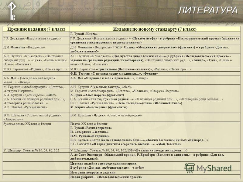 Зощенко Обезьяний Язык Краткое Содержание.Doc