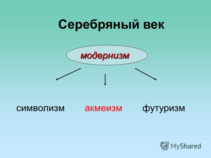 Серебряный век символизм акмеизм футуризм модернизм