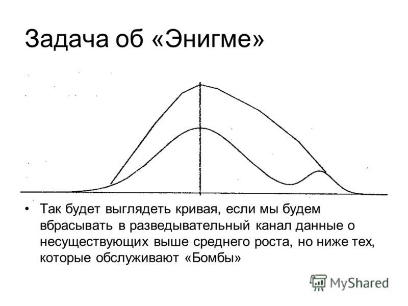 Задача об «Энигме» Так будет выглядеть кривая, если мы будем вбрасывать в разведывательный канал данные о несуществующих выше среднего роста, но ниже тех, которые обслуживают «Бомбы»