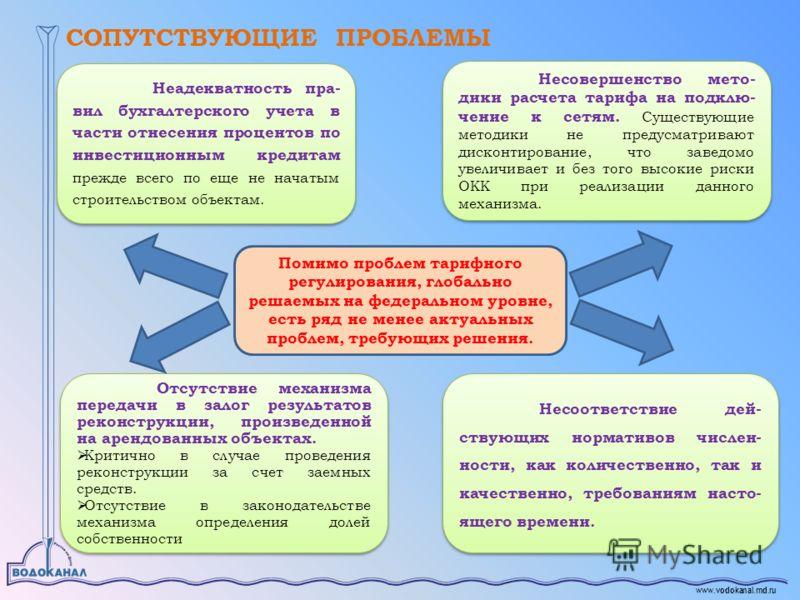 www.vodokanal.rnd.ru СОПУТСТВУЮЩИЕ ПРОБЛЕМЫ Несовершенство мето- дики расчета тарифа на подклю- чение к сетям. Существующие методики не предусматривают дисконтирование, что заведомо увеличивает и без того высокие риски ОКК при реализации данного меха