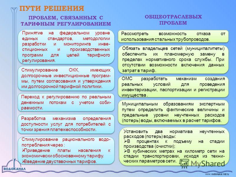 www.vodokanal.rnd.ru ПУТИ РЕШЕНИЯ Принятие на федеральном уровне единых стандартов, методологии разработки и мониторинга инве- стиционных и производственных программ для целей тарифного регулирования. Стимулирование ОКК, имеющих долгосрочные инвестиц