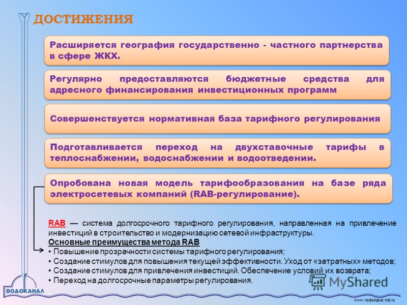 www.vodokanal.rnd.ru ДОСТИЖЕНИЯ Расширяется география государственно - частного партнерства в сфере ЖКХ. Регулярно предоставляются бюджетные средства для адресного финансирования инвестиционных программ Совершенствуется нормативная база тарифного рег