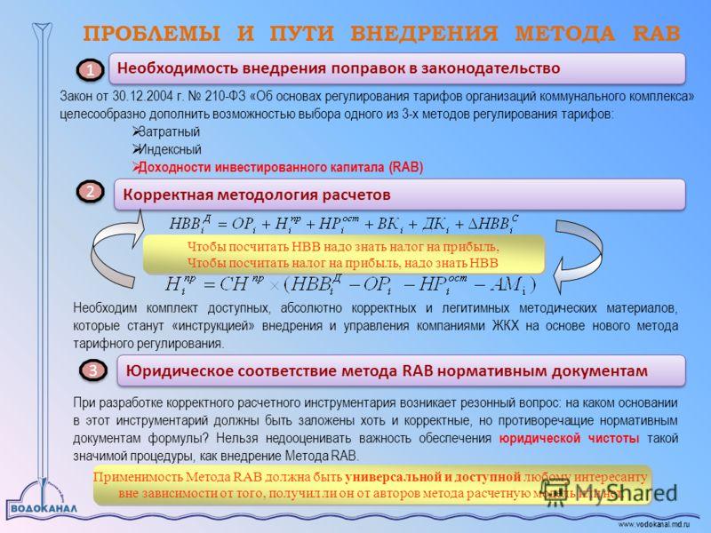 www.vodokanal.rnd.ru ПРОБЛЕМЫ И ПУТИ ВНЕДРЕНИЯ МЕТОДА RAB Чтобы посчитать НВВ надо знать налог на прибыль, Чтобы посчитать налог на прибыль, надо знать НВВ Чтобы посчитать НВВ надо знать налог на прибыль, Чтобы посчитать налог на прибыль, надо знать