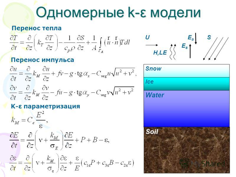 Одномерные k-ε модели Snow Ice Water Soil U H,LE EsEs EaEa S K-ε параметризация Перенос импульса Перенос тепла