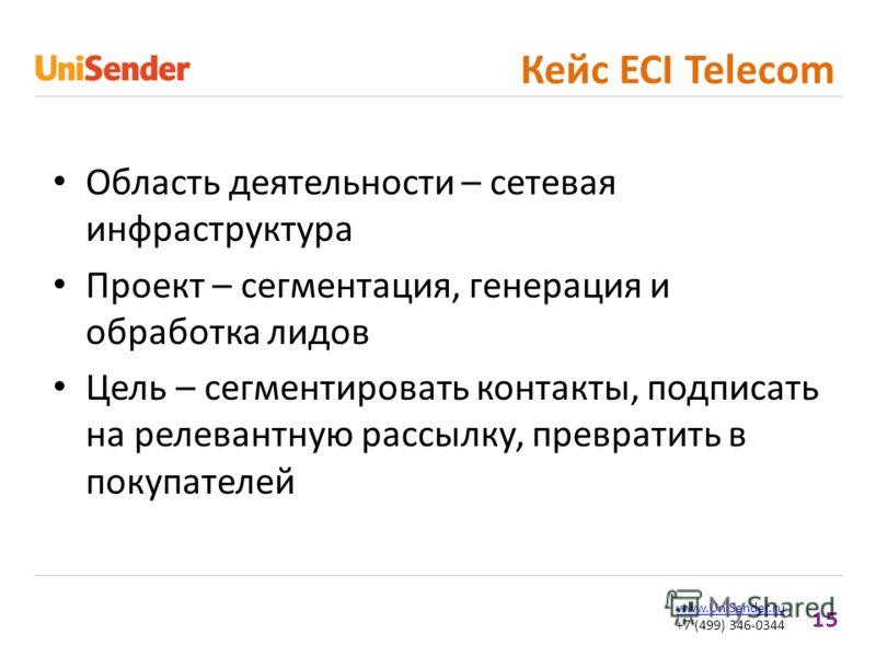 15 www.UniSender.ru +7 (499) 346-0344 Кейс ECI Telecom Область деятельности – сетевая инфраструктура Проект – сегментация, генерация и обработка лидов Цель – сегментировать контакты, подписать на релевантную рассылку, превратить в покупателей