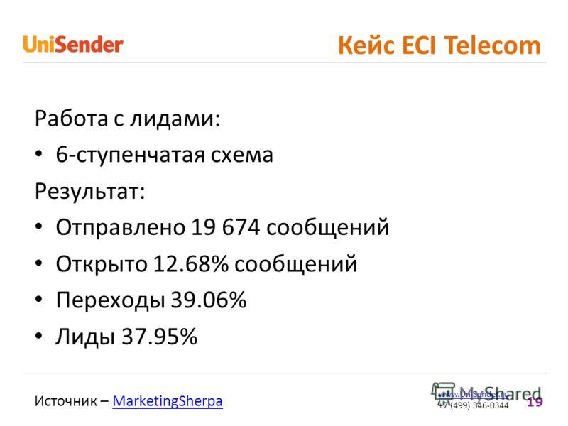 19 www.UniSender.ru +7 (499) 346-0344 Работа с лидами: 6-ступенчатая схема Результат: Отправлено 19 674 сообщений Открыто 12.68% сообщений Переходы 39.06% Лиды 37.95% Источник – MarketingSherpaMarketingSherpa Кейс ECI Telecom
