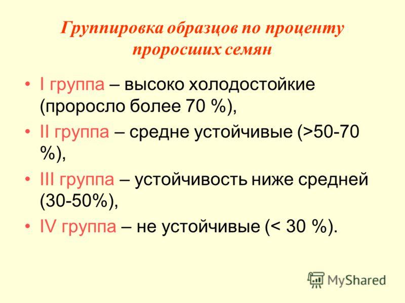 Группировка образцов по проценту проросших семян I группа – высоко холодостойкие (проросло более 70 %), II группа – средне устойчивые (>50-70 %), III группа – устойчивость ниже средней (30-50%), IV группа – не устойчивые (< 30 %).