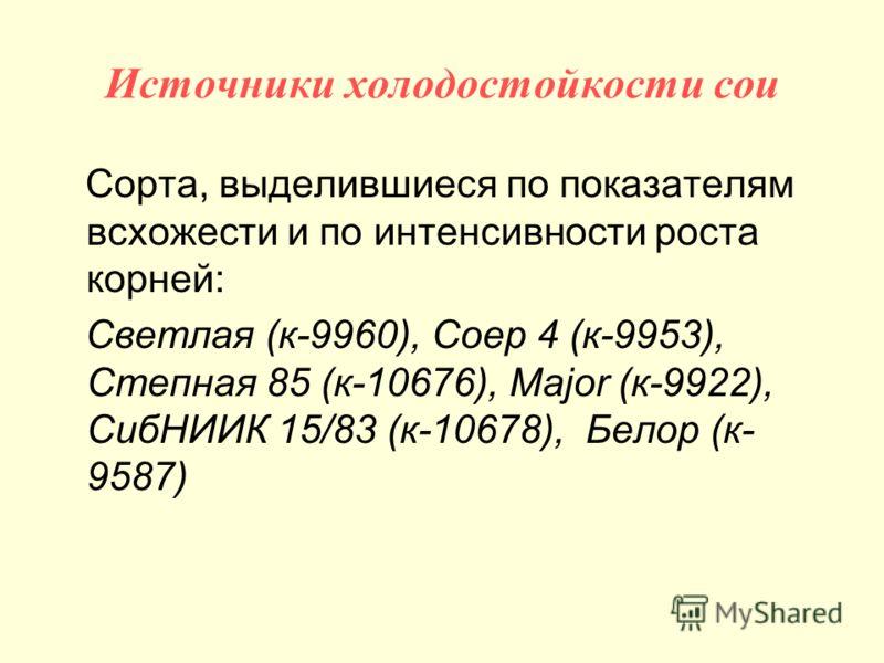 Источники холодостойкости сои Сорта, выделившиеся по показателям всхожести и по интенсивности роста корней: Светлая (к-9960), Соер 4 (к-9953), Степная 85 (к-10676), Major (к-9922), СибНИИК 15/83 (к-10678), Белор (к- 9587)