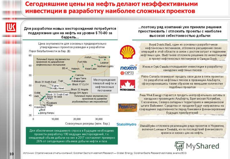 [6/20/2013 5:28 PM] 10 Сегодняшние цены на нефть делают неэффективными инвестиции в разработку наиболее сложных проектов Источник: Стратегические отчеты компаний; Goldman Sachs Investment Research Global: Energy; GoldmanSachs Research estimates; анал