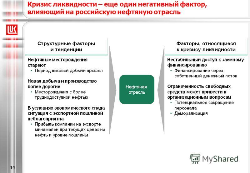 [6/20/2013 5:28 PM] 14 Кризис ликвидности – еще один негативный фактор, влияющий на российскую нефтяную отрасль