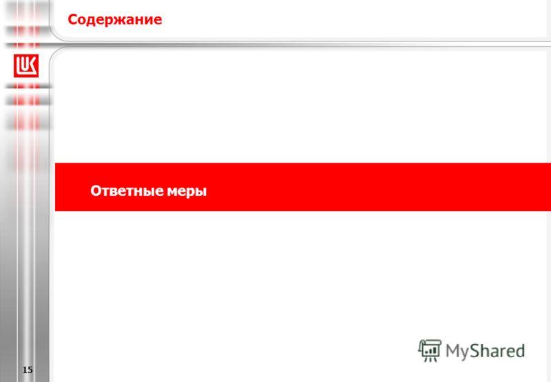 [6/20/2013 5:28 PM] 15 Содержание Ответные меры