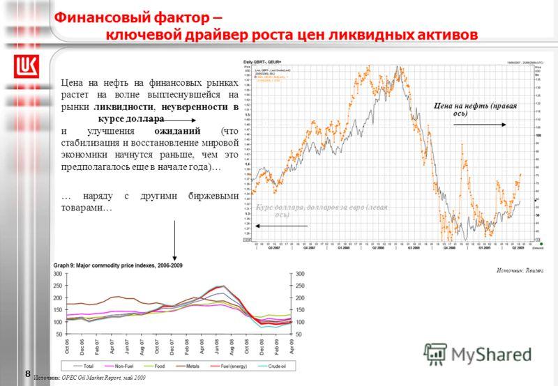 [6/20/2013 5:28 PM] 8 Цена на нефть на финансовых рынках растет на волне выплеснувшейся на рынки ликвидности, неуверенности в курсе доллара и улучшения ожиданий (что стабилизация и восстановление мировой экономики начнутся раньше, чем это предполагал