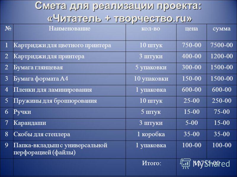 Смета для реализации проекта: «Читатель + творчество.ru» Наименованиекол-воценасумма 1Картриджи для цветного принтера10 штук750-007500-00 2Картриджи для принтера3 штуки400-001200-00 2Бумага глянцевая5 упаковки300-001500-00 3Бумага формата А410 упаков