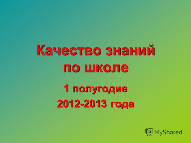 Качество знаний по школе 1 полугодие 2012-2013 года