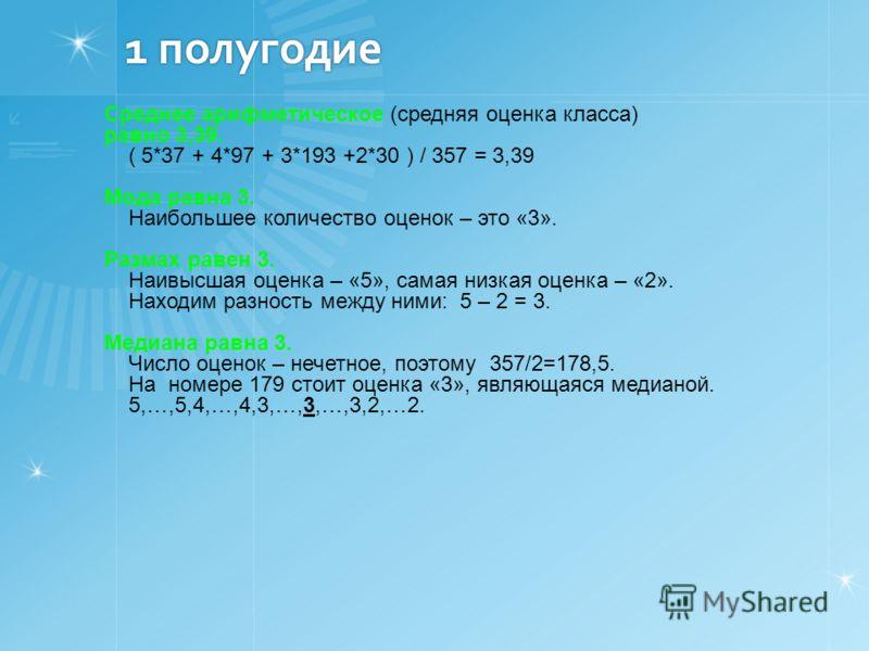 1 полугодие Среднее арифметическое (средняя оценка класса) равно 3,39. ( 5*37 + 4*97 + 3*193 +2*30 ) / 357 = 3,39 Мода равна 3. Наибольшее количество оценок – это «3». Размах равен 3. Наивысшая оценка – «5», самая низкая оценка – «2». Находим разност