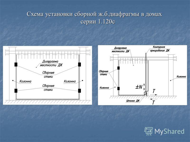 Схема установки сборной ж.б.диафрагмы в домах серии 1.120с