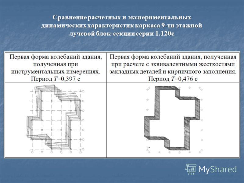 Сравнение расчетных и экспериментальных динамических характеристик каркаса 9-ти этажной лучевой блок-секции серии 1.120с