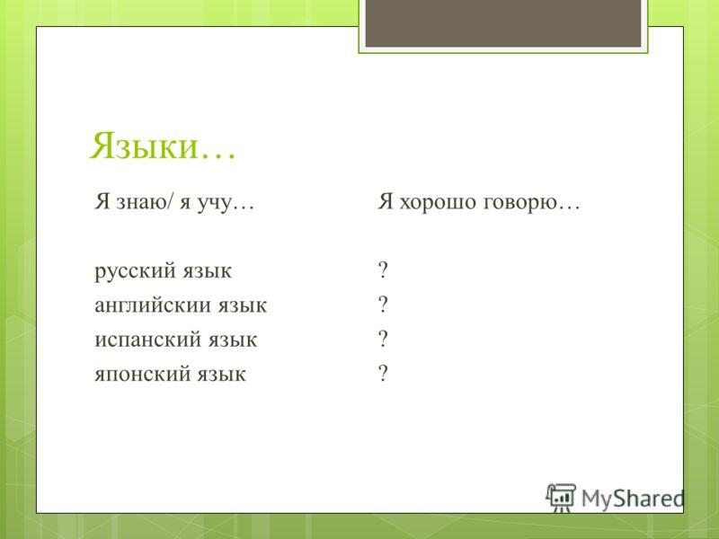 Языки… Я знаю/ я учу… русский язык английскии язык испанский язык японский язык Я хорошо говорю… ?