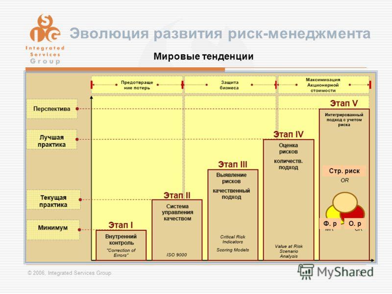 © 2006, Integrated Services Group 3 Эволюция развития риск-менеджмента Стр. риск Ф. рО. р Мировые тенденции