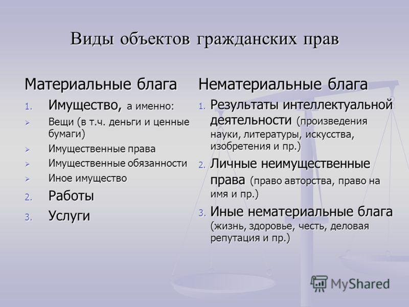 фотографии объектов:
