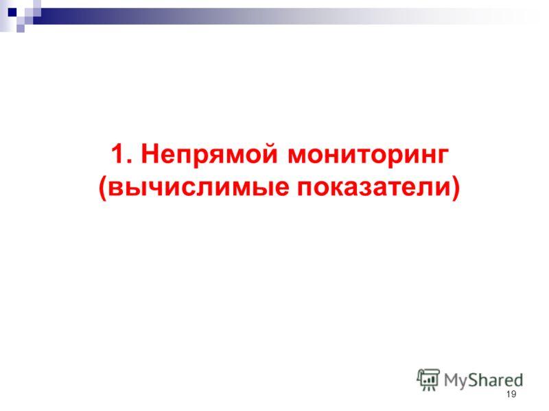 19 1. Непрямой мониторинг (вычислимые показатели)