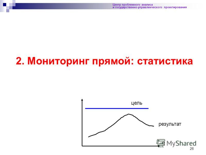 26 Центр проблемного анализа и государственно-управленческого проектирования 2. Мониторинг прямой: статистика цель результат t