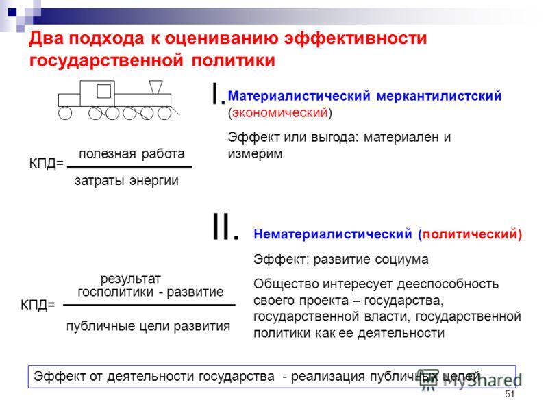51 Два подхода к оцениванию эффективности государственной политики I. II. результат госполитики - развитие КПД= публичные цели развития Материалистический меркантилистский (экономический) Эффект или выгода: материален и измерим полезная работа КПД= з