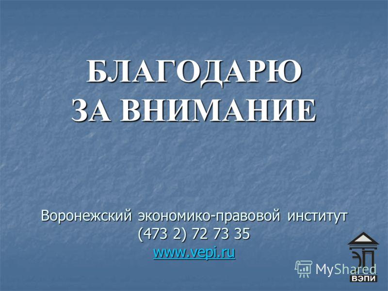 БЛАГОДАРЮ ЗА ВНИМАНИЕ Воронежский экономико-правовой институт (473 2) 72 73 35 www.vepi.ru www.vepi.ru