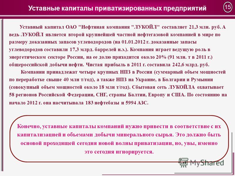 Уставные капиталы приватизированных предприятий 15 Уставный капитал ОАО
