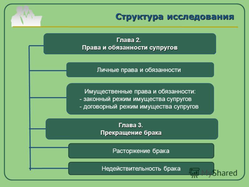 Презентация на тему logo Государственное казённое  6 company