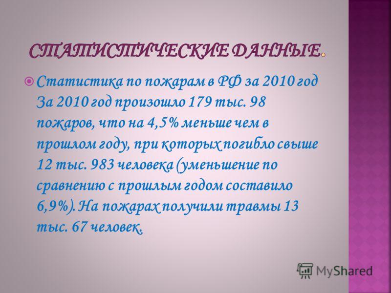 Статистика по пожарам в РФ за 2010 год За 2010 год произошло 179 тыс. 98 пожаров, что на 4,5% меньше чем в прошлом году, при которых погибло свыше 12 тыс. 983 человека (уменьшение по сравнению с прошлым годом составило 6,9%). На пожарах получили трав