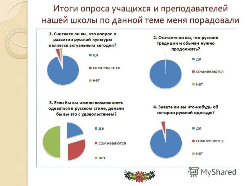 Итоги опроса учащихся и преподавателей нашей школы по данной теме меня порадовали