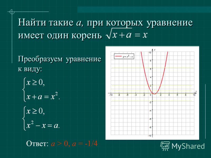 Найти такие а, при которых уравнение имеет один корень Преобразуем уравнение к виду: Ответ: а > 0, a = -1/4