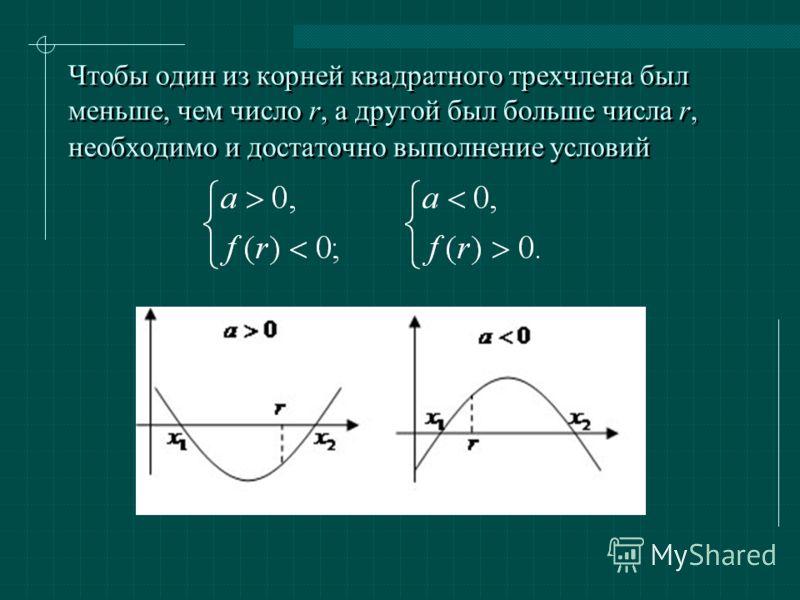 Чтобы один из корней квадратного трехчлена был меньше, чем число r, а другой был больше числа r, необходимо и достаточно выполнение условий
