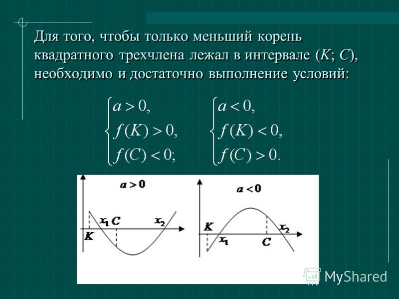 Для того, чтобы только меньший корень квадратного трехчлена лежал в интервале (K; C), необходимо и достаточно выполнение условий: