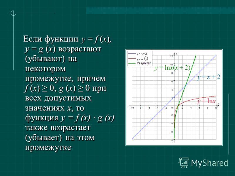 Если функции y = f (x), y = g (x) возрастают (убывают) на некотором промежутке, причем f (x) 0, g (x) 0 при всех допустимых значениях х, то функция y = f (x) g (x) также возрастает (убывает) на этом промежутке y = lnx(x + 2) y = x + 2y = x + 2 y = ln