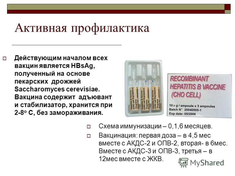 Схема иммунизации – 0,1,6