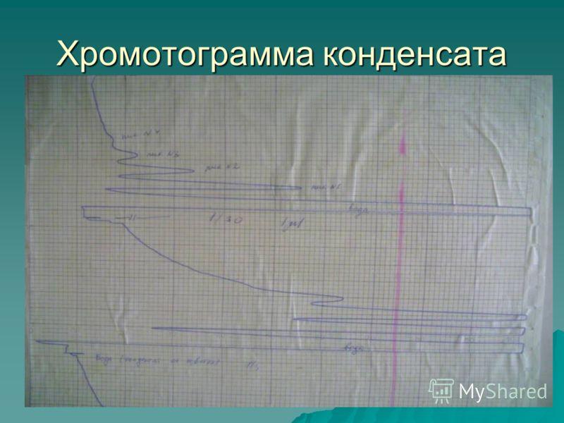 Хромотограмма конденсата