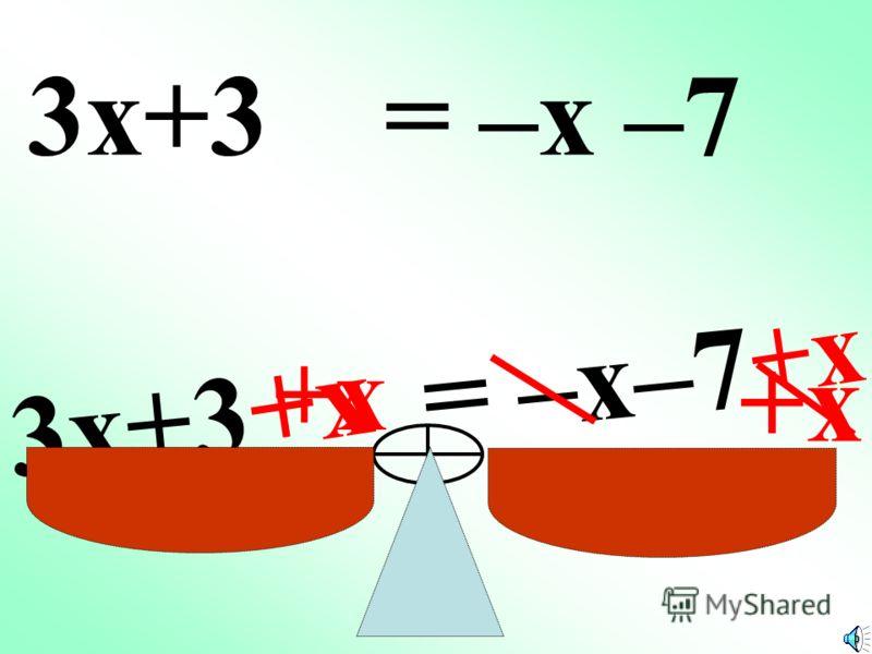 2x+3 =(3x+5)5 5 2x+3 = 3x+5 5 5 Правила «весов» обе части уравнения можно умножить обе части уравнения можно умножить на одно и то же число на одно и то же число или разделить