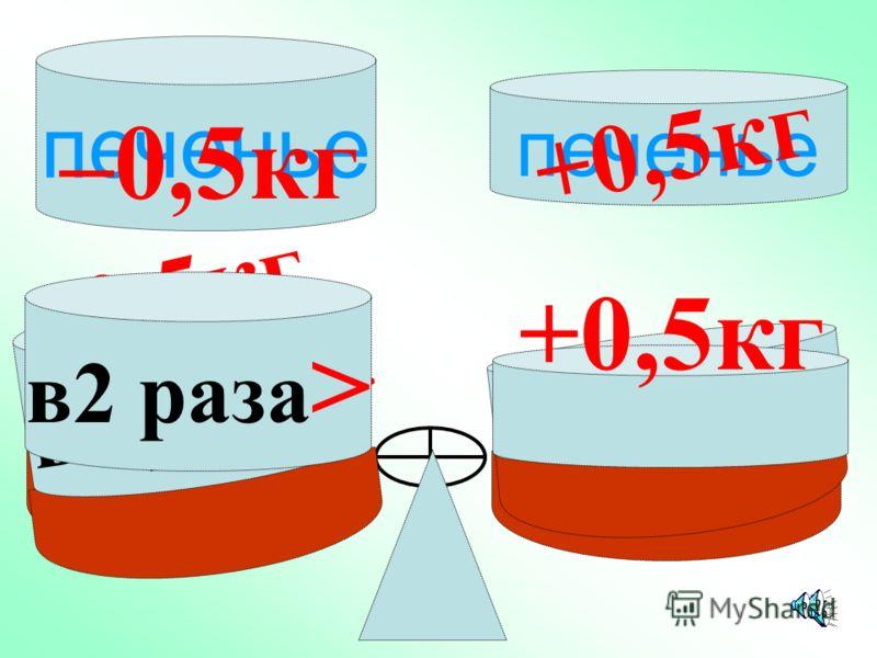Можно решать уравнение, используя основное свойство пропорции. 1320 (а)