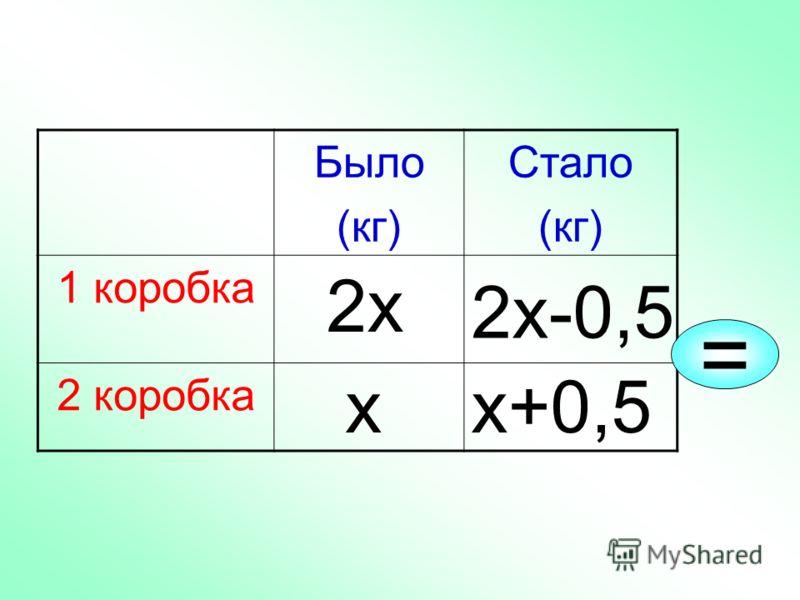 печенье в2 раза > +0,5кг в2 раза > +0,5кг x x 2x –0,5кг =