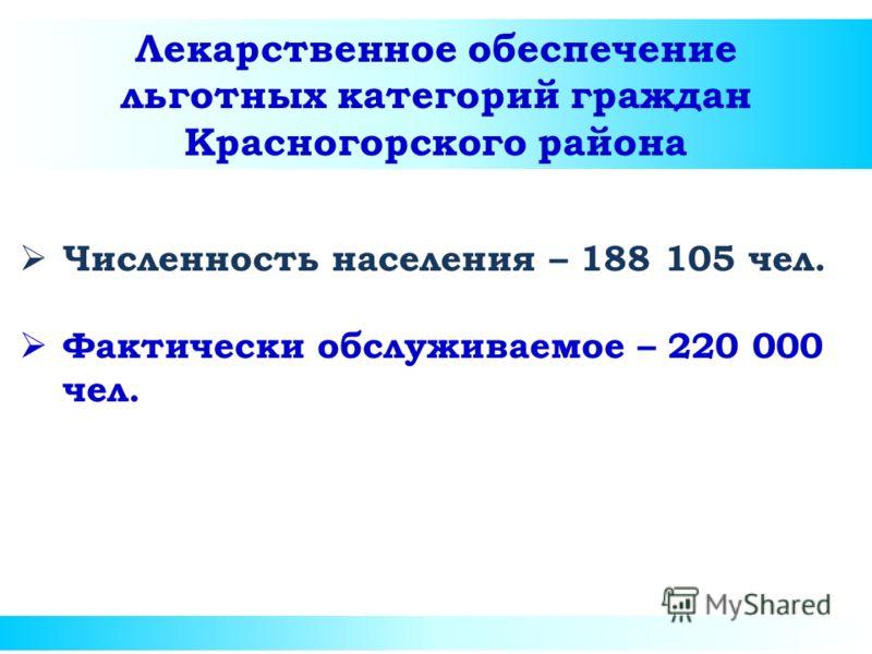 Лекарственное обеспечение льготных категорий граждан Красногорского района Численность населения – 188 105 чел. Фактически обслуживаемое – 220 000 чел.
