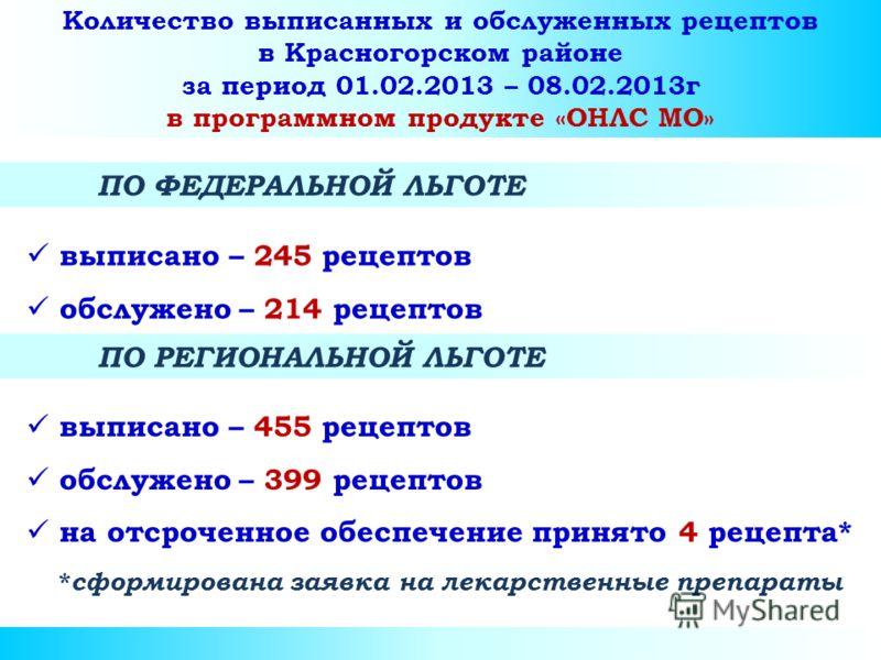 Количество выписанных и обслуженных рецептов в Красногорском районе за период 01.02.2013 – 08.02.2013г в программном продукте «ОНЛС МО» ПО ФЕДЕРАЛЬНОЙ ЛЬГОТЕ выписано – 245 рецептов обслужено – 214 рецептов ПО РЕГИОНАЛЬНОЙ ЛЬГОТЕ выписано – 455 рецеп