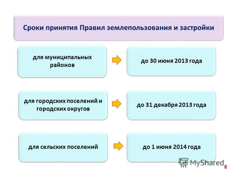 для муниципальных районов Сроки принятия Правил землепользования и застройки 8 до 30 июня 2013 года до 31 декабря 2013 года до 1 июня 2014 года для сельских поселений для городских поселений и городских округов