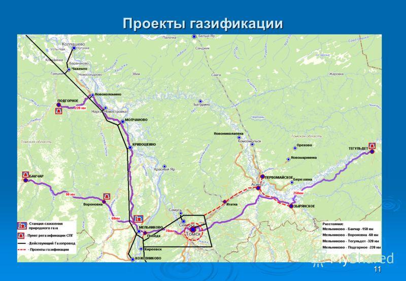 11 Проекты газификации