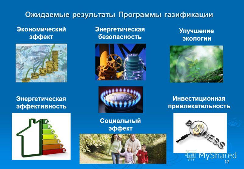 17 Ожидаемые результаты Программы газификации Экономический эффект Энергетическая эффективность Улучшение экологии Энергетическая безопасность Социальный эффект Инвестиционная привлекательность