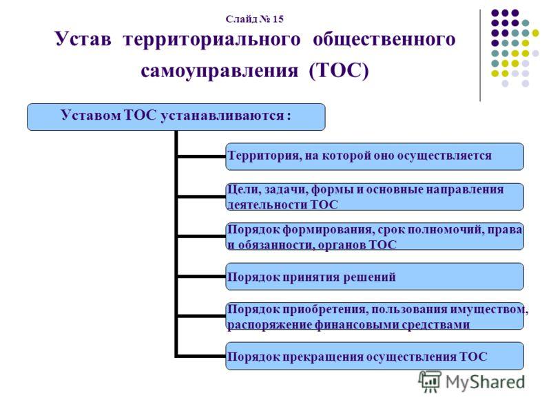 Слайд 15 Устав территориального общественного самоуправления (ТОС) Уставом ТОС устанавливаются : Территория, на которой оно осуществляется Цели, задачи, формы и основные направления деятельности ТОС Порядок формирования, срок полномочий, права и обяз