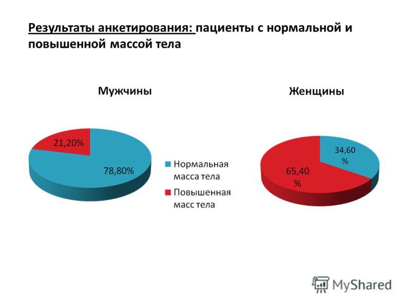 Результаты анкетирования: пациенты с нормальной и повышенной массой тела