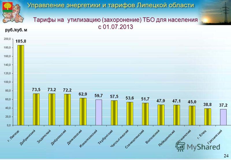 24 Тарифы на утилизацию (захоронение) ТБО для населения с 01.07.2013 руб./куб. м